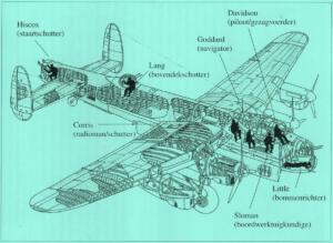 Doorsnede Lancaster-vliegtuig - Rondleidingen in Beesel